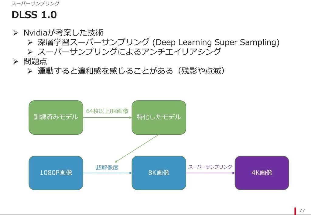 DLSS 1.0 77 スーパーサンプリング Ø Nvidiaが考案した技術 Ø 深層学習スー...