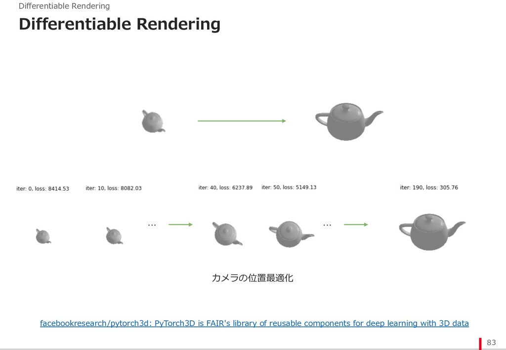 Differentiable Rendering 83 Differentiable Rend...