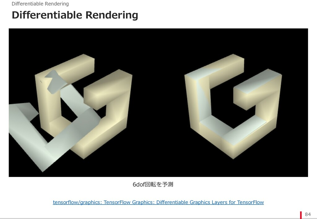 Differentiable Rendering 84 Differentiable Rend...