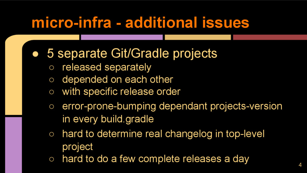 ● 5 separate Git/Gradle projects ○ released sep...