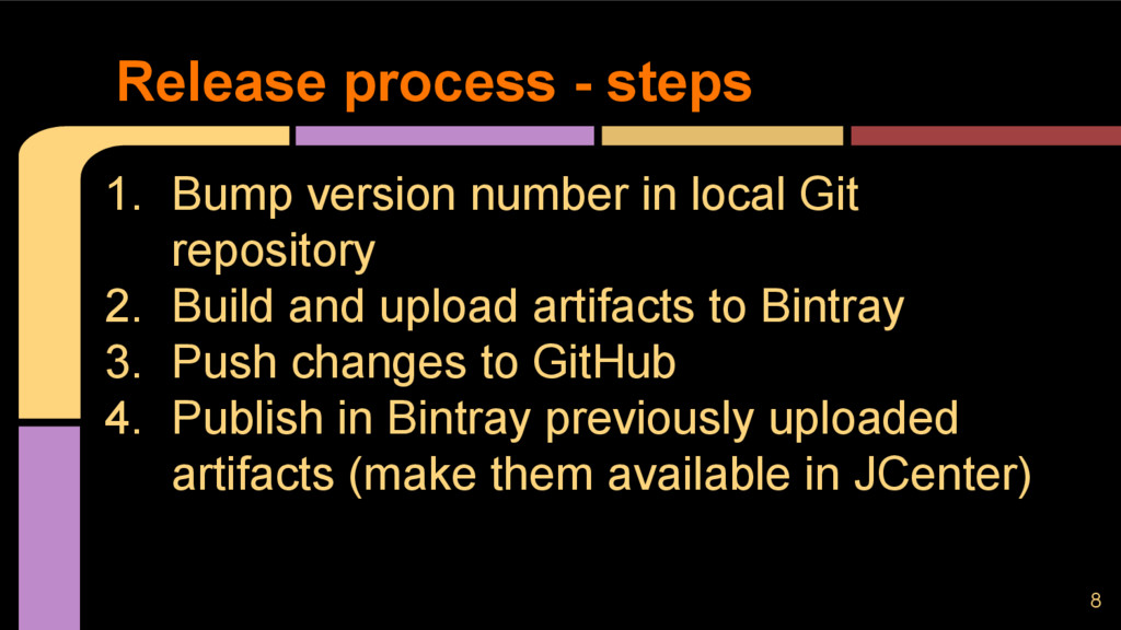 1. Bump version number in local Git repository ...