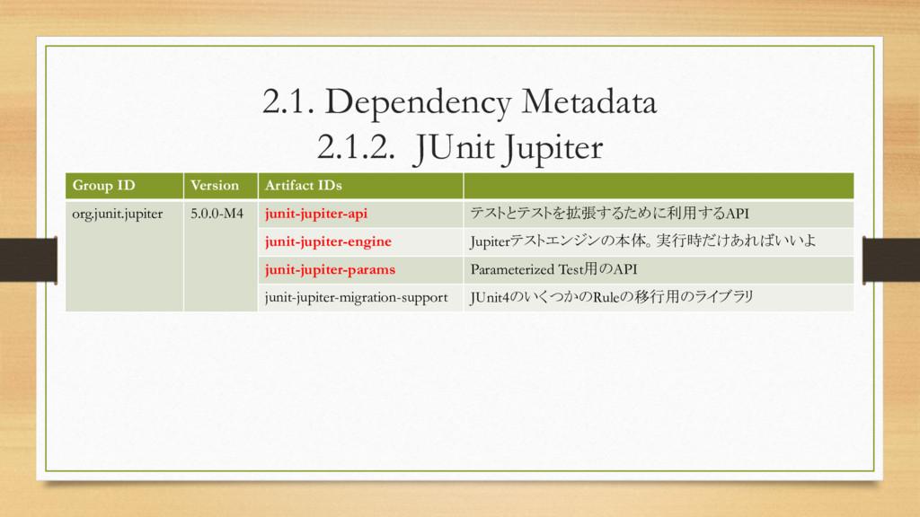 2.1. Dependency Metadata 2.1.2. JUnit Jupiter G...