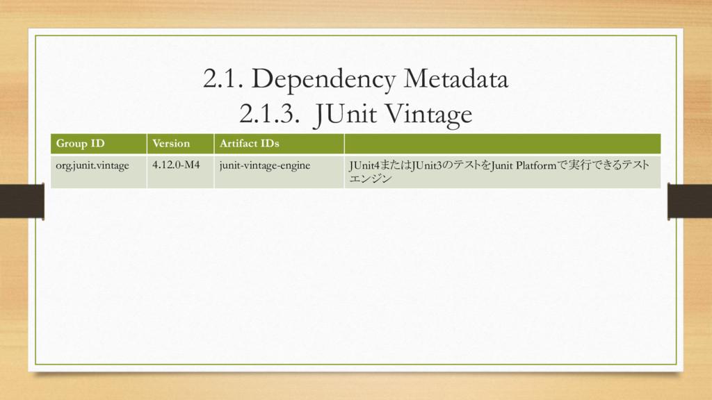2.1. Dependency Metadata 2.1.3. JUnit Vintage G...