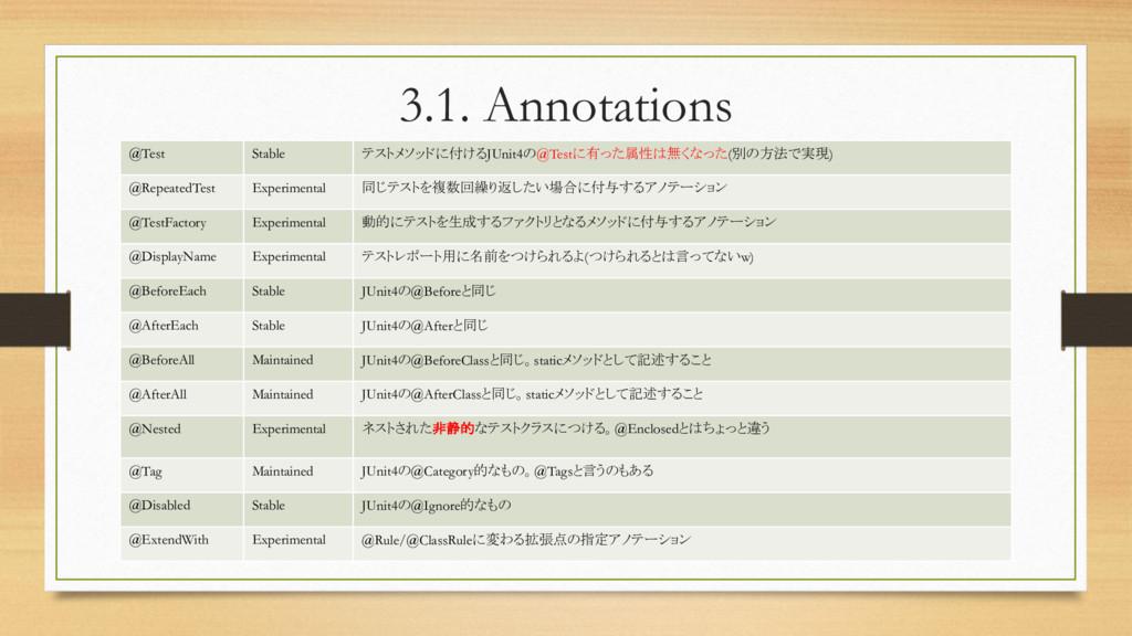 3.1. Annotations @Test Stable テストメソッドに付けるJUnit4...