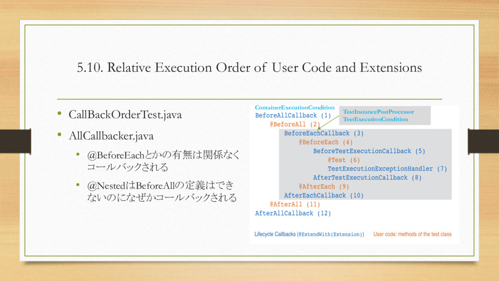 5.10. Relative Execution Order of User Code and...