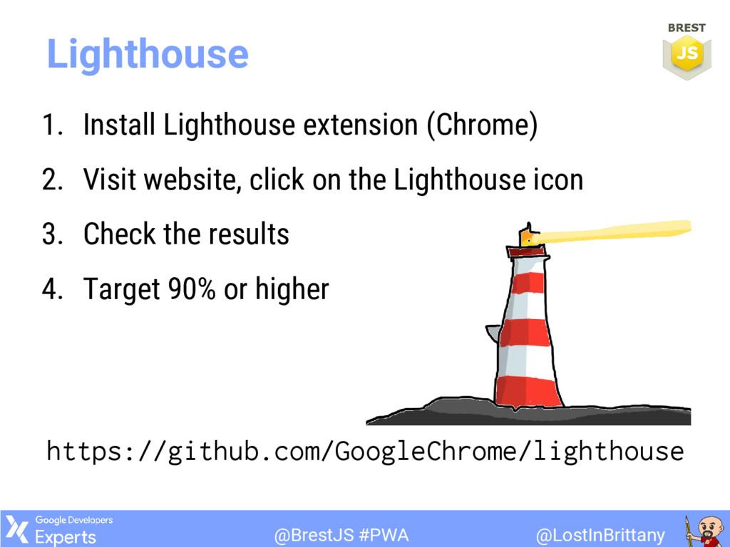 @LostInBrittany @BrestJS #PWA Lighthouse 1. Ins...