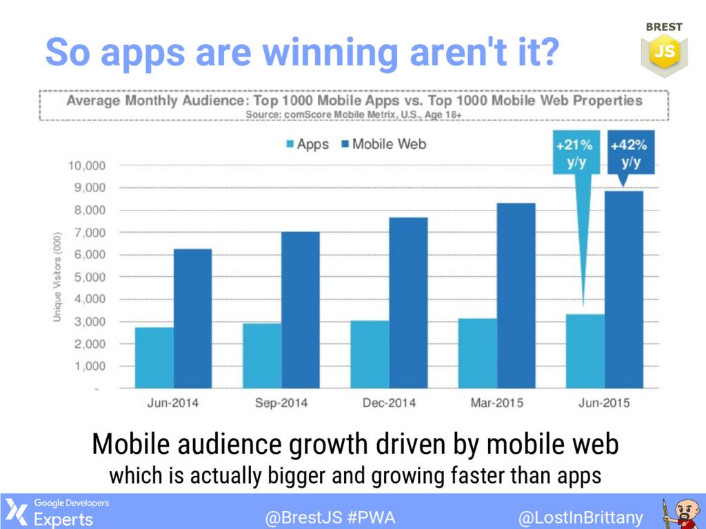 @LostInBrittany @BrestJS #PWA So apps are winni...