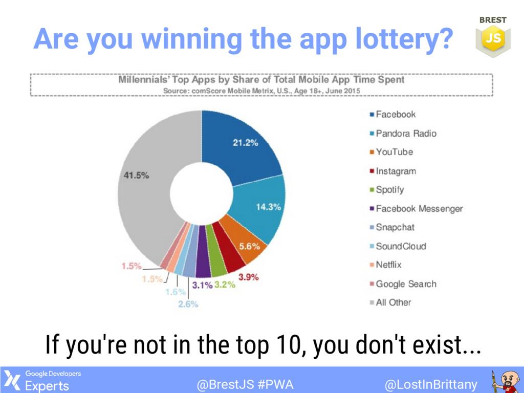 @LostInBrittany @BrestJS #PWA Are you winning t...