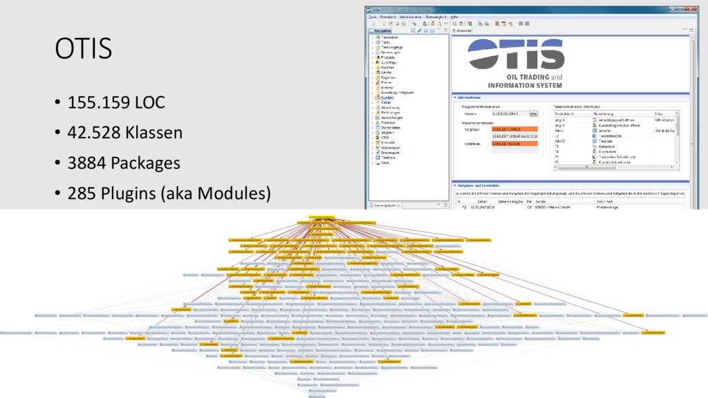 OTIS • 155.159 LOC • 42.528 Klassen • 3884 Pack...