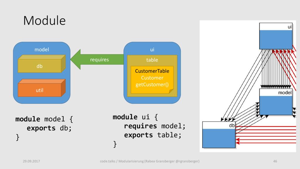 29.09.2017 46 code.talks / Modularisierung (Rab...
