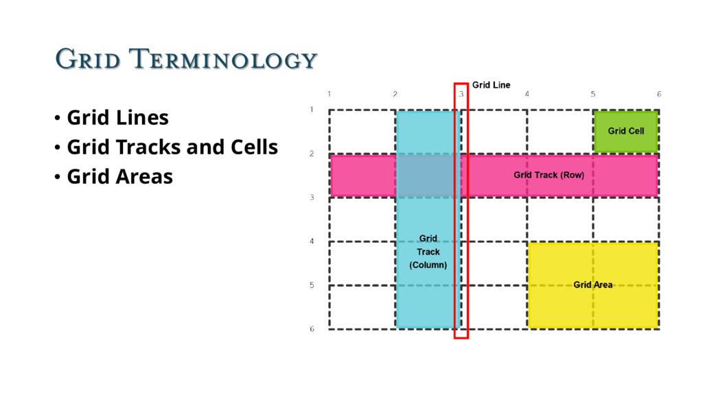 Grid Terminology • Grid Lines • Grid Tracks and...