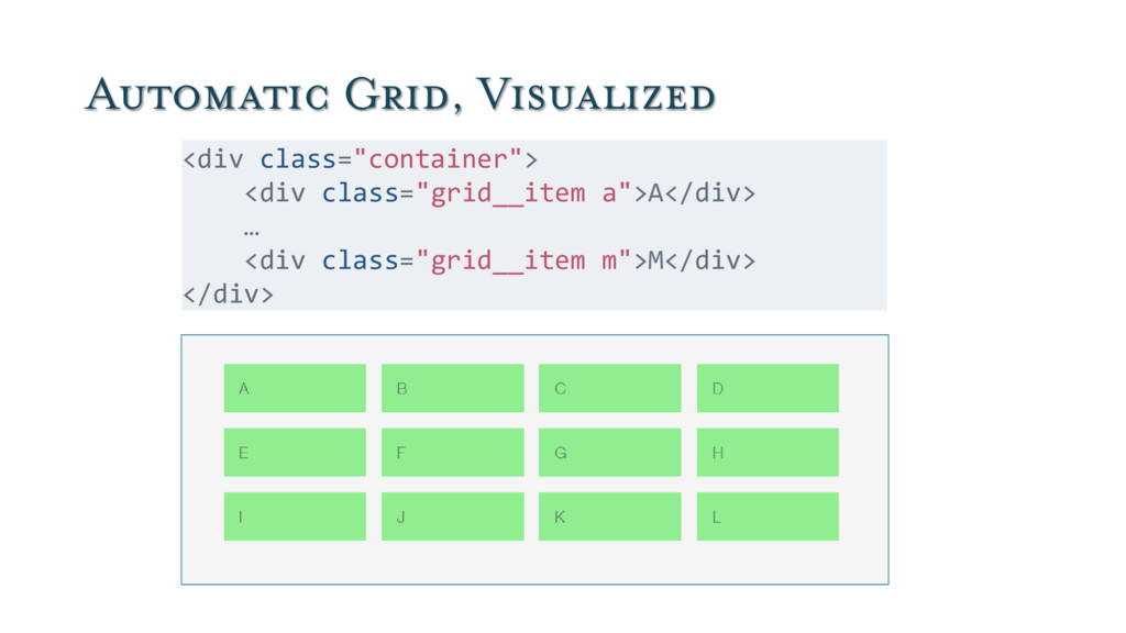 """Automatic Grid, Visualized <div class=""""containe..."""
