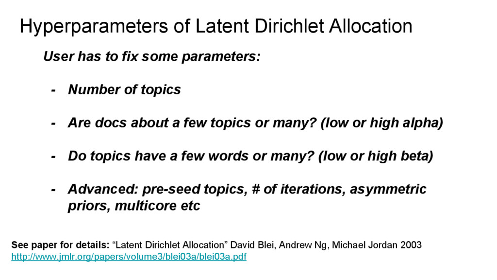 Hyperparameters of Latent Dirichlet Allocation ...