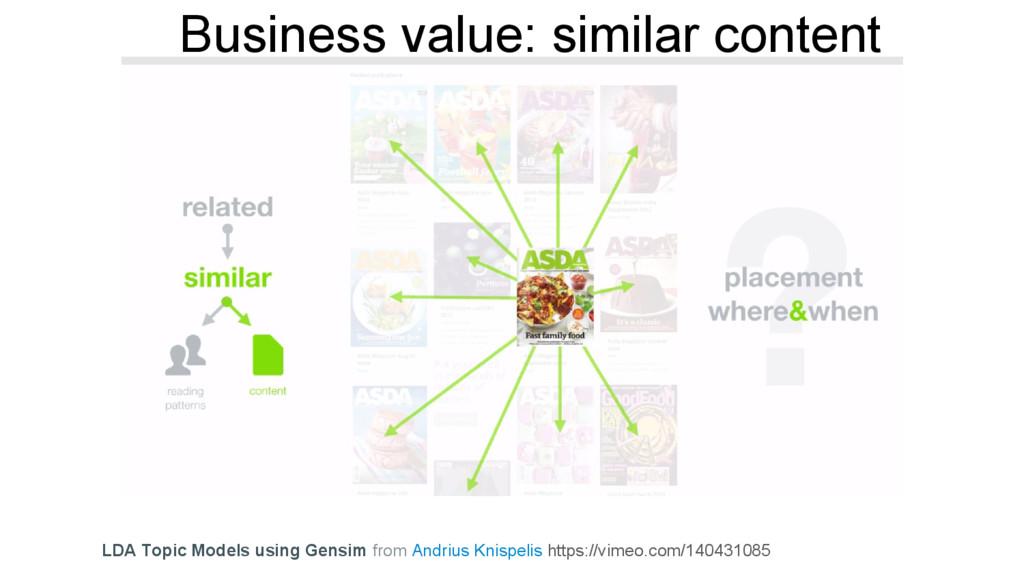 Business value: similar content LDA Topic Model...