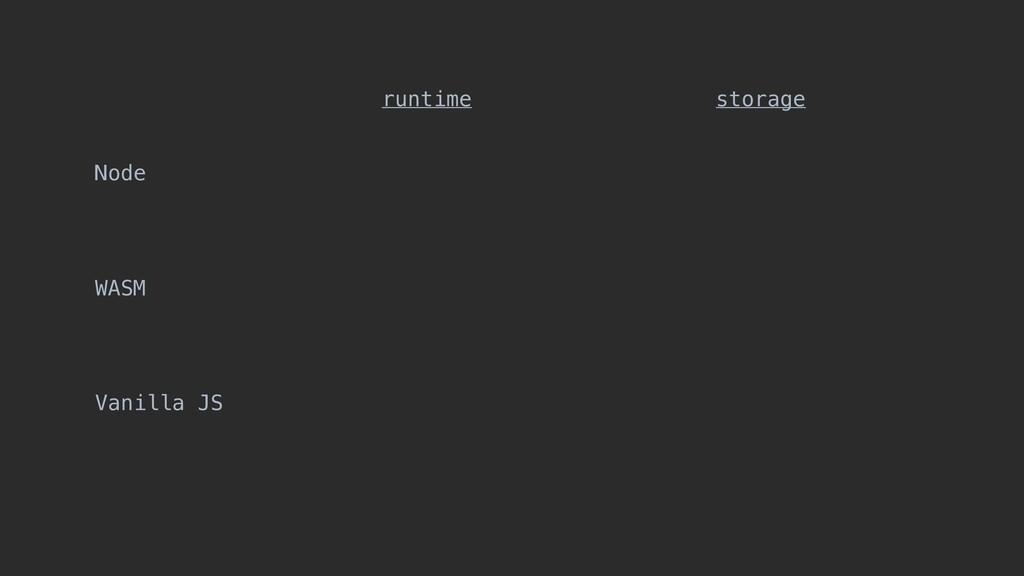 Node WASM Vanilla JS runtime storage