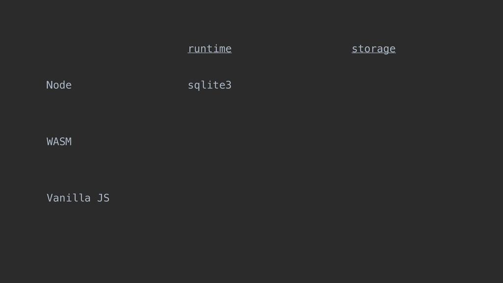Node WASM Vanilla JS sqlite3 runtime storage