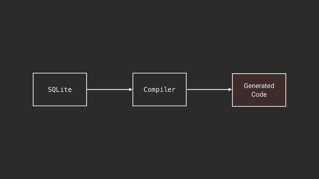 SQLite Compiler Generated Code
