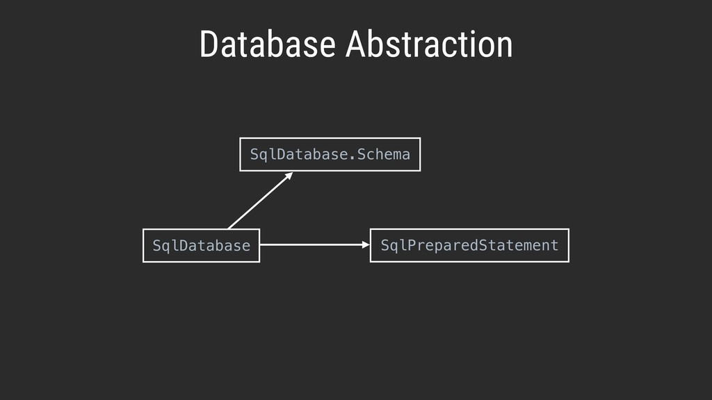 Database Abstraction SqlDatabase SqlDatabase.Sc...