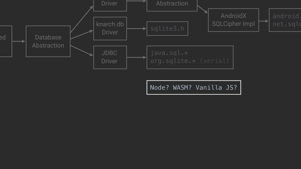 sqlite3.h ed Native Node? WASM? Vanilla JS? Jav...