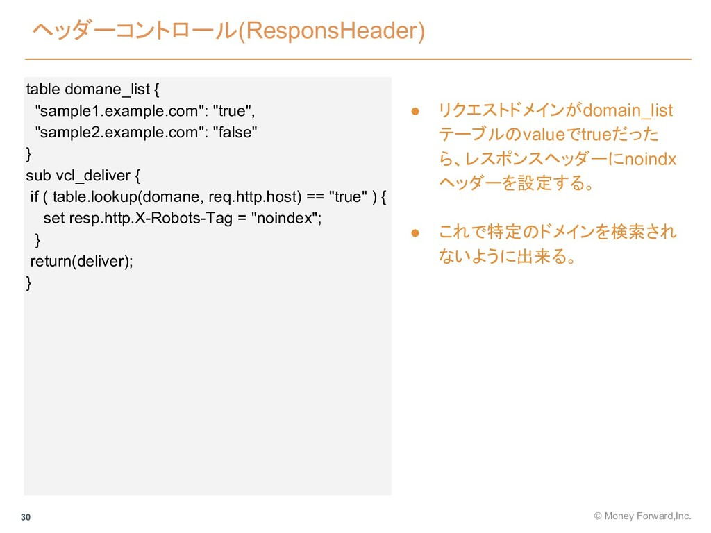 ヘッダーコントロール(ResponsHeader) © Money Forward,Inc. ...