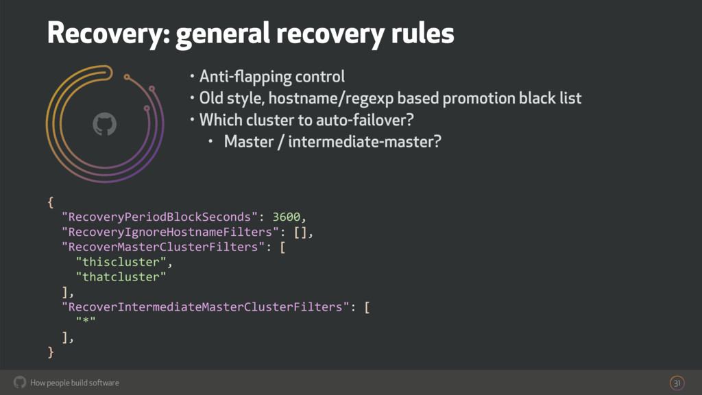 """How people build software ! 31 { """"RecoveryPerio..."""