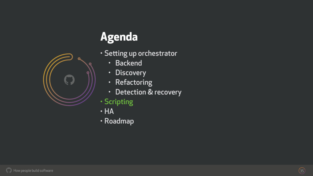 How people build software ! Agenda • Setting up...
