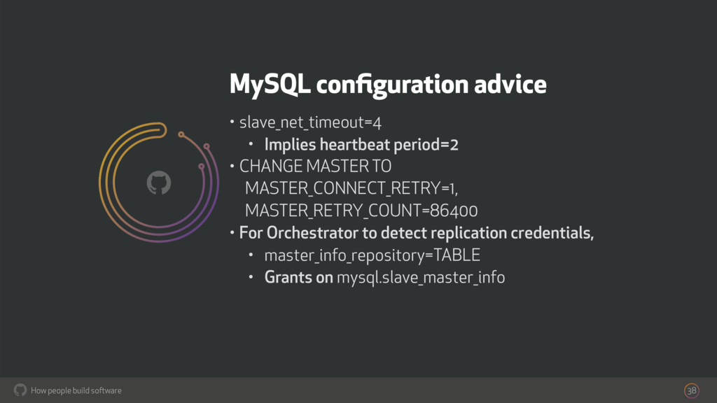 How people build software ! MySQL configuration ...