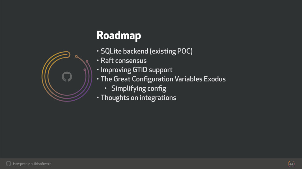 How people build software ! Roadmap • SQLite ba...