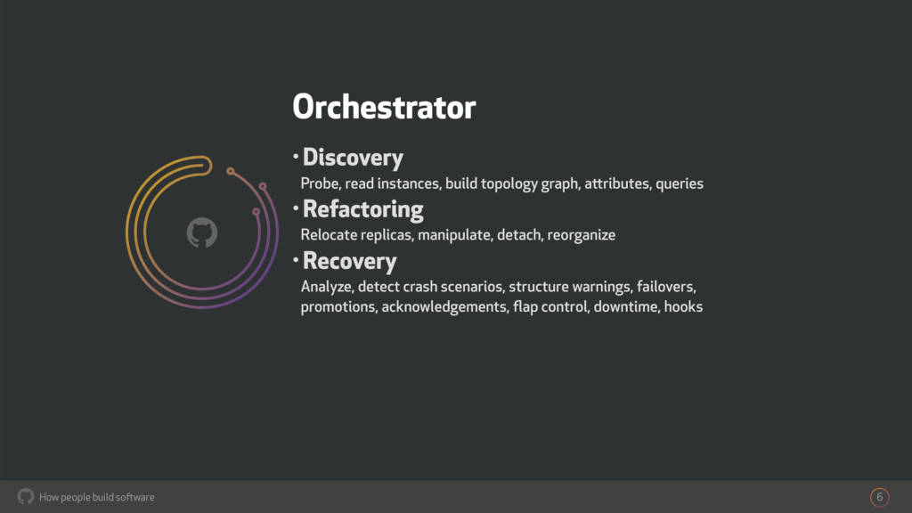 How people build software ! • Discovery Probe, ...