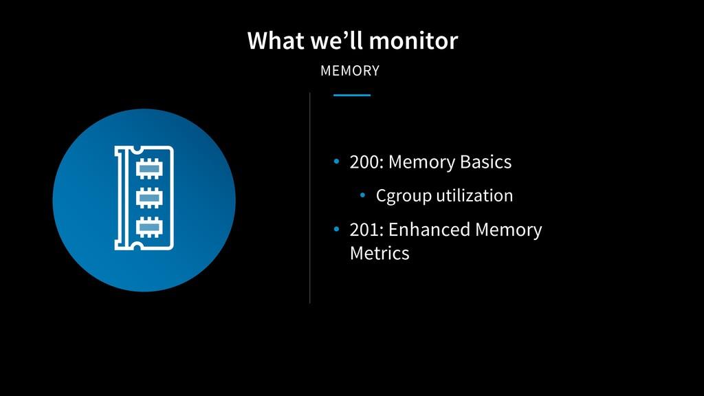 • 200: Memory Basics • Cgroup utilization • 201...