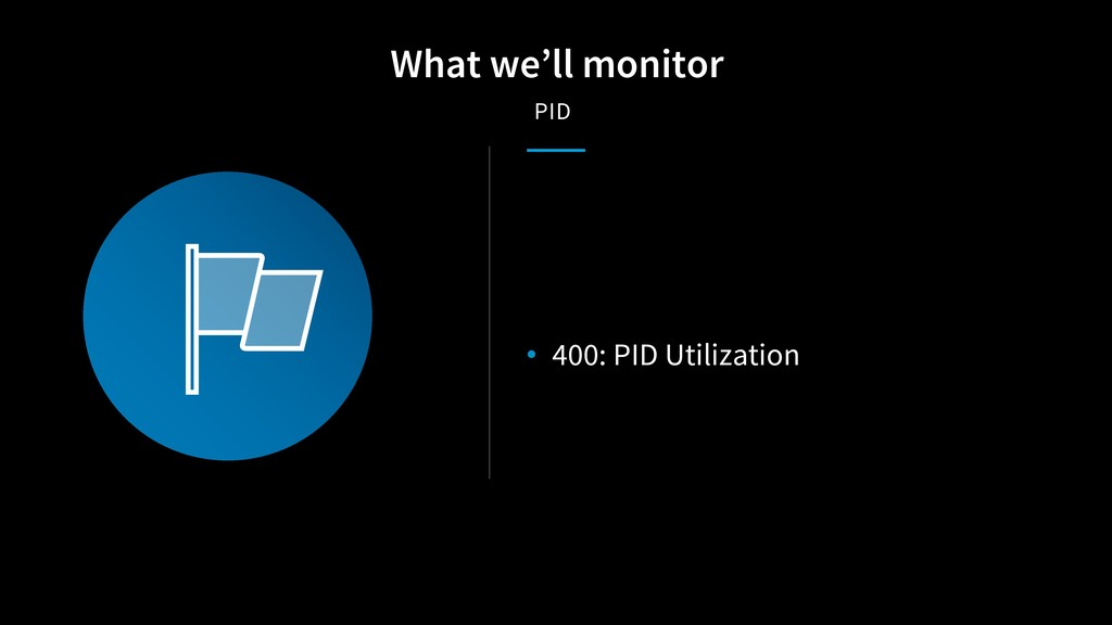 • 400: PID Utilization What we'll monitor PID
