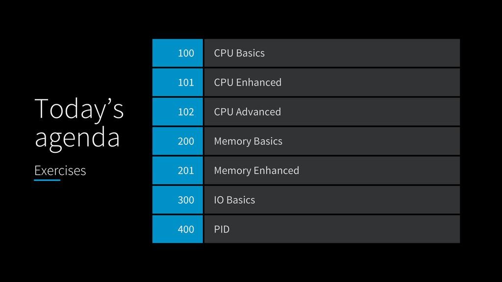 Today's agenda Exercises 100 CPU Basics 101 CPU...
