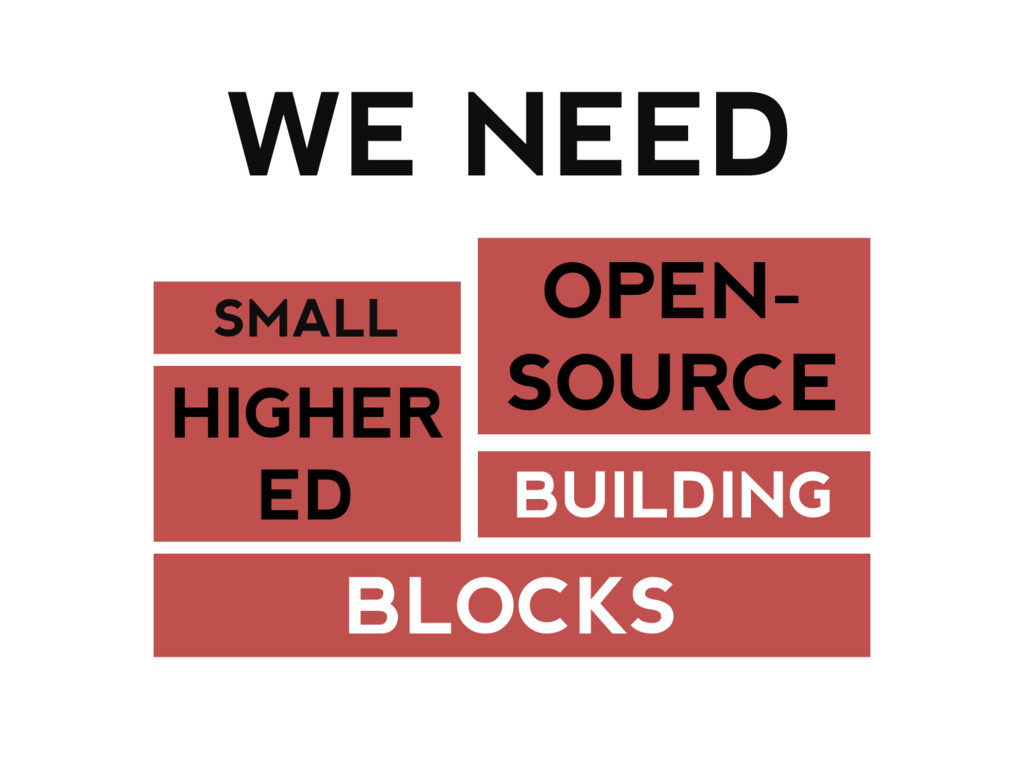WE NEED SMALL OPEN- SOURCE HIGHER ED BUILDING B...
