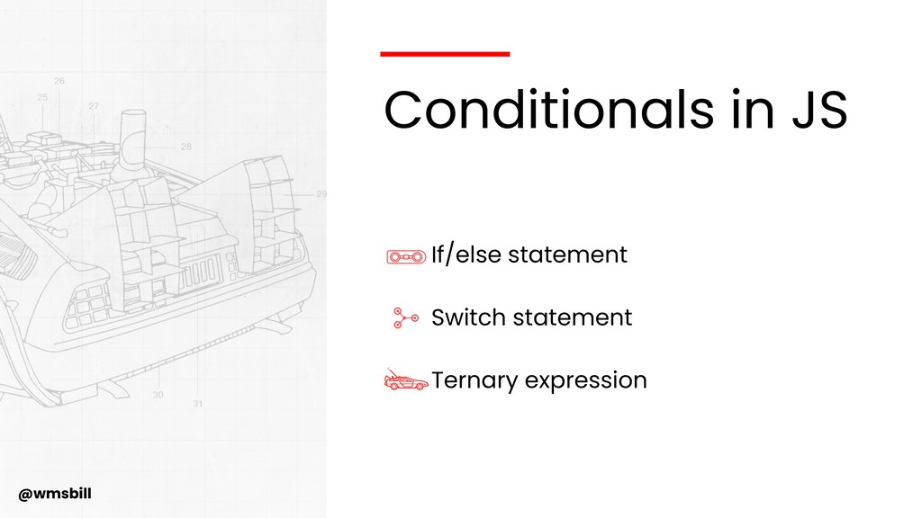 @wmsbill Conditionals in JS If/else statement S...