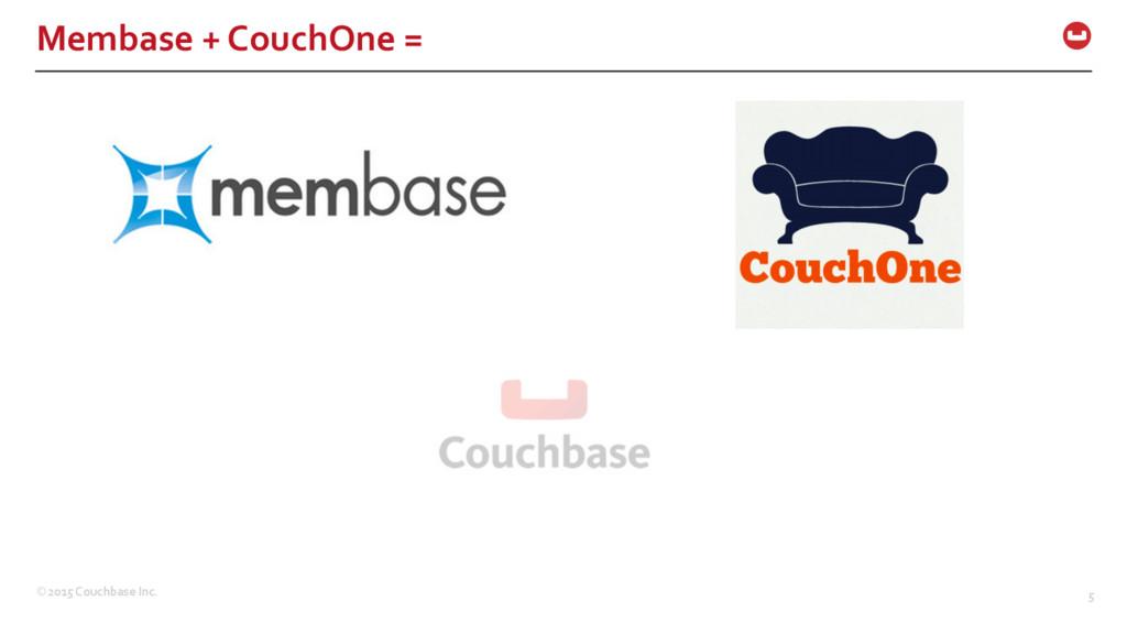 ©2015 Couchbase Inc.  5  Membase ...