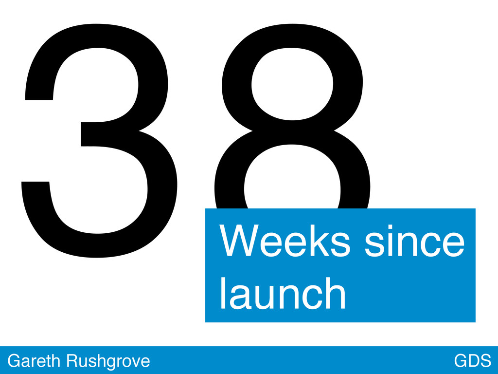 38 GDS Gareth Rushgrove Weeks since launch