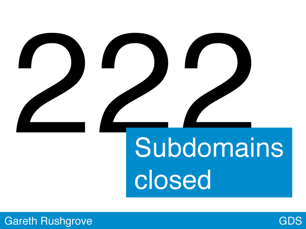 222 GDS Gareth Rushgrove Subdomains closed