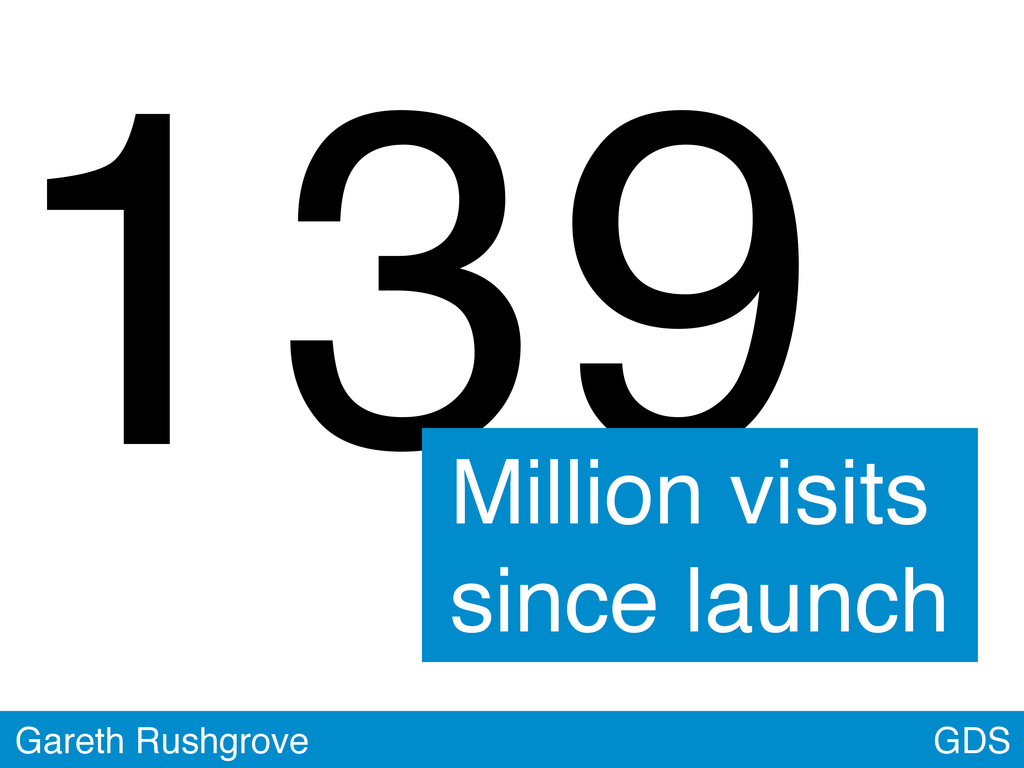 GDS Gareth Rushgrove 139 Million visits since l...