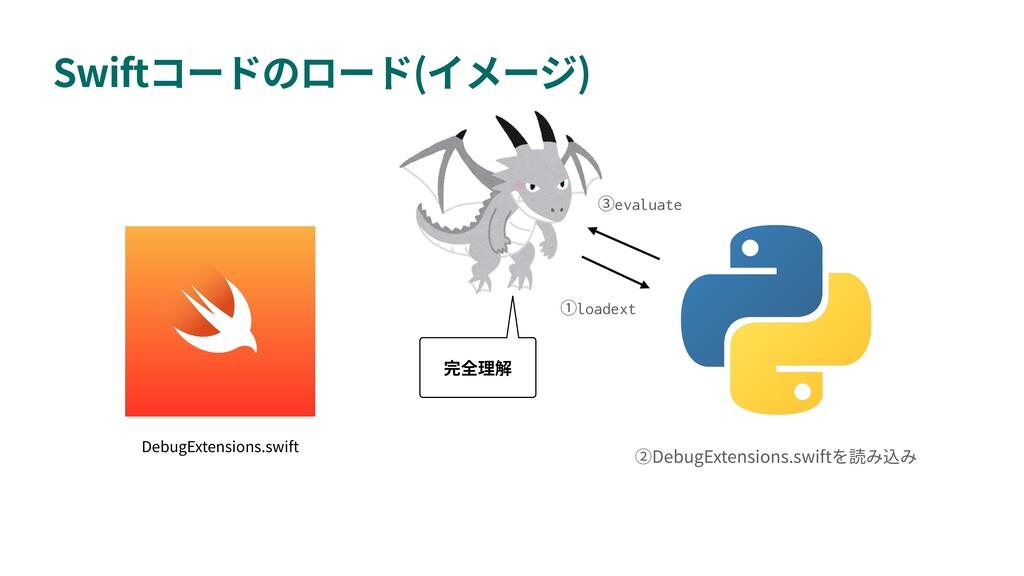 Swift ( ) loadext DebugExtensions.swift evaluat...
