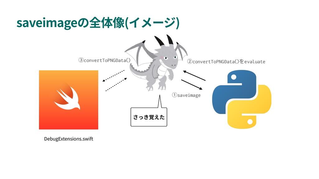 saveimage ( ) saveimage convertToPNGData() eval...