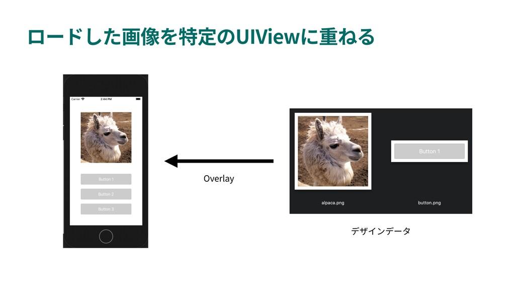UIView Overlay