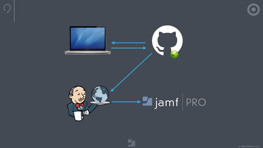 © JAMF Software, LLC
