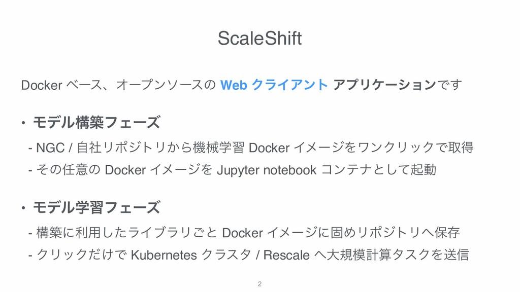 !2 ScaleShift Docker ϕʔεɺΦʔϓϯιʔεͷ Web ΫϥΠΞϯτ Ξϓ...