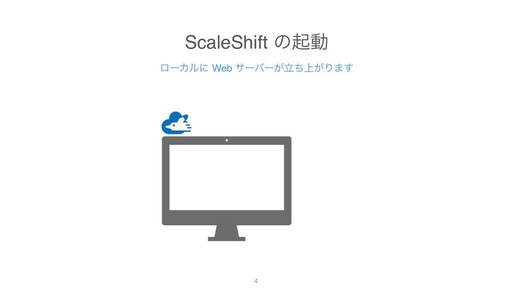 !4 ScaleShift ͷىಈ ϩʔΧϧʹ Web αʔόʔ্ཱ͕͕ͪΓ·͢