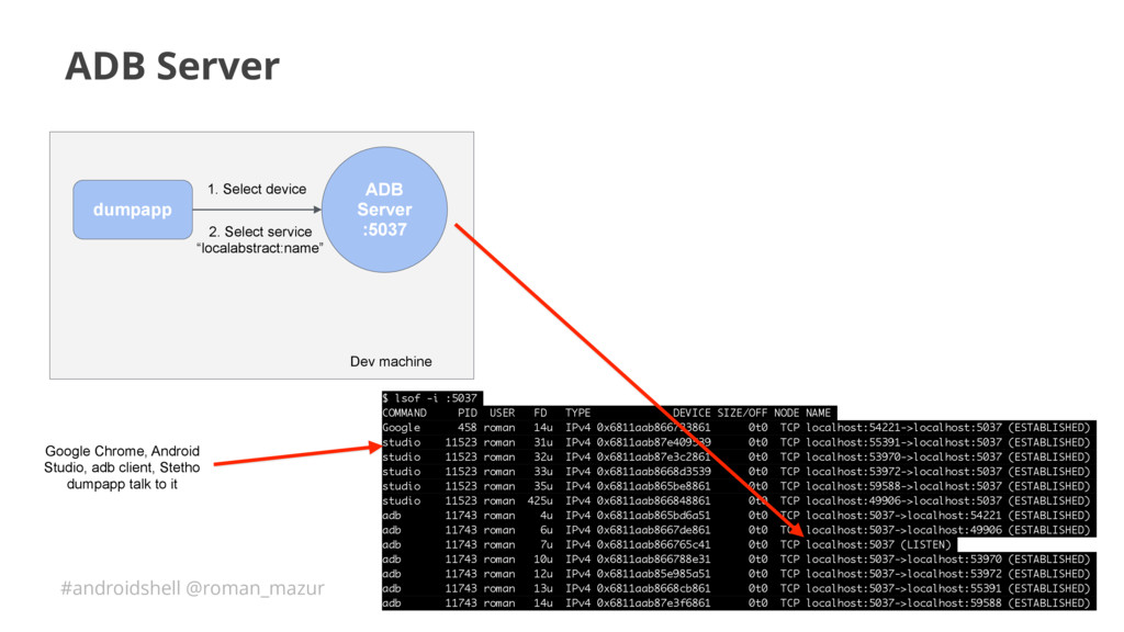 #androidshell @roman_mazur dumpapp ADB Server ...