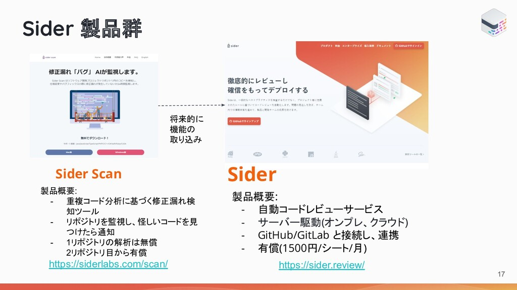 Sider 製品群 Sider Scan Sider 製品概要: - 自動コードレビューサービ...