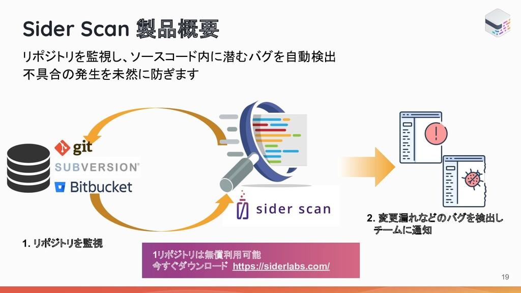 Sider Scan 製品概要 19 1. リポジトリを監視 2. 変更漏れなど バグを検出し...