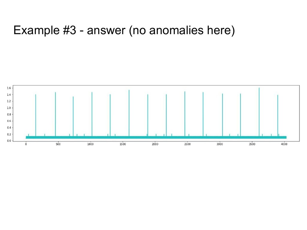 Example #3 - answer (no anomalies here)