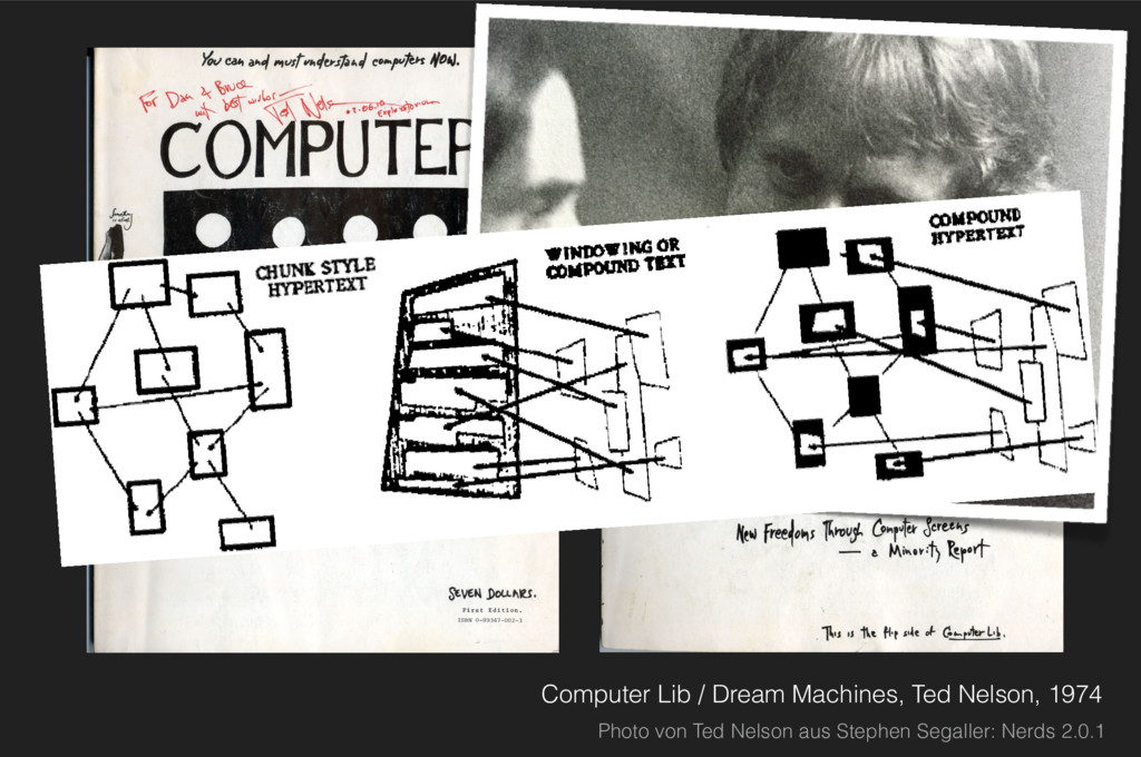 Computer Lib / Dream Machines, Ted Nelson, 1974...