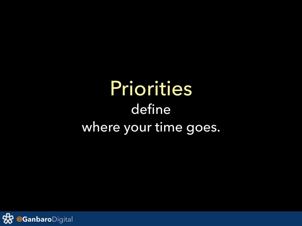 @GanbaroDigital Priorities define where your tim...